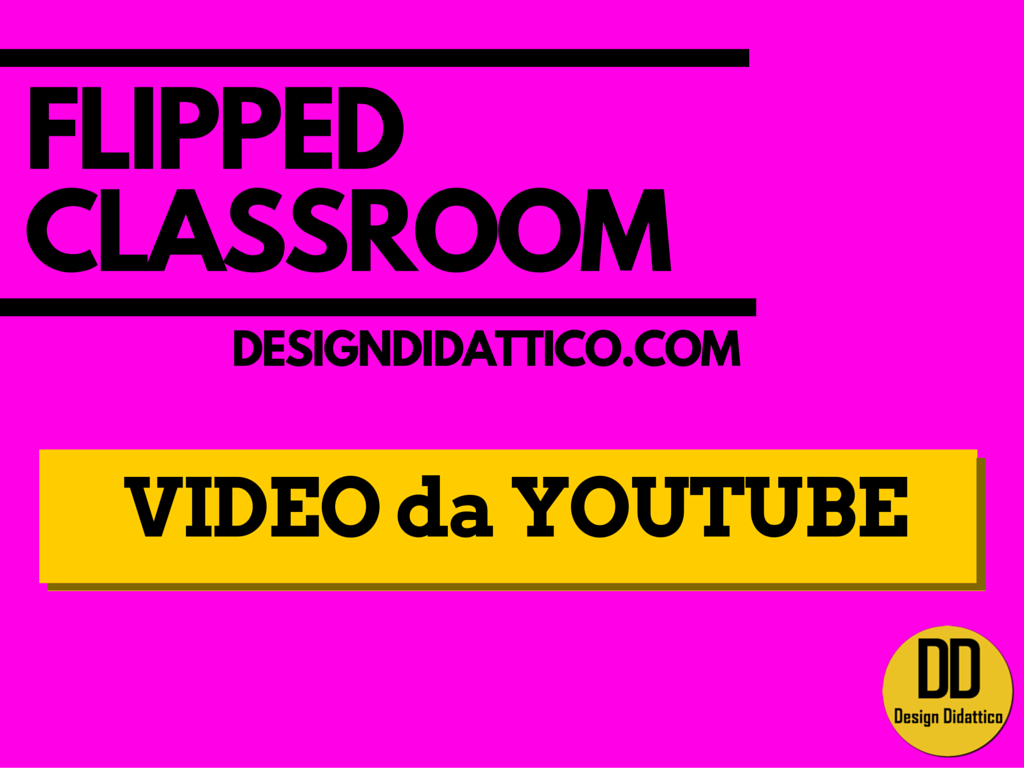 FLIPPED VIDEO YOUTUBE