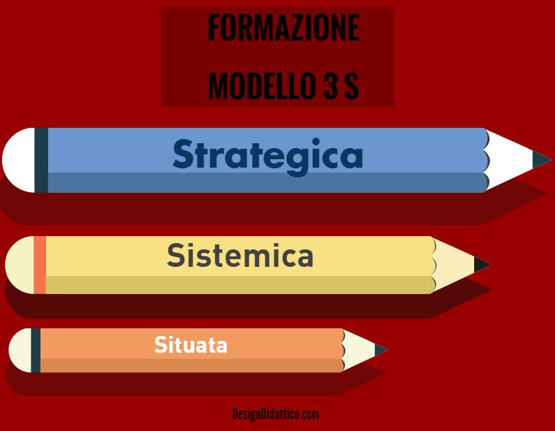 modello-3-s